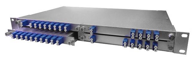 шасси MxW-1U4 для модульных CWDM и DWDM мультиплексоров